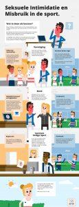 Infographic NOC*NSF Sexuele Intimidatie