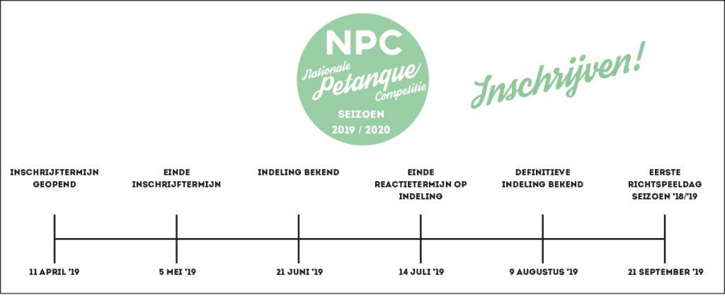 Planning NPC aanmelding-19-20